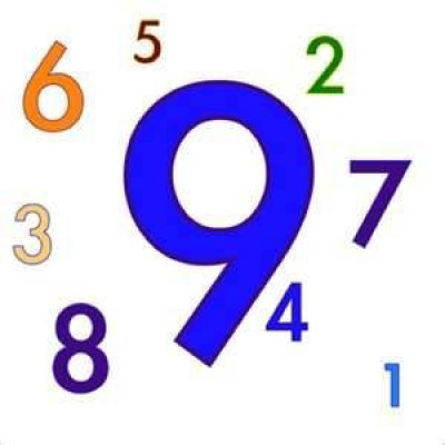 Correcting Number for your car