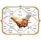 Yagya for help in Mangalik Dosha and / or non-compatibility